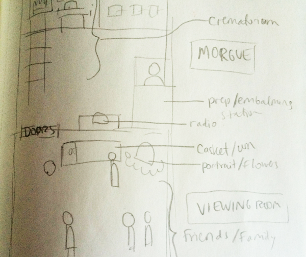 Early sketches for Mortuary Simulator