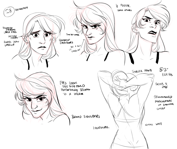 Model sheet for Lisa on #PROJECTSOLACE
